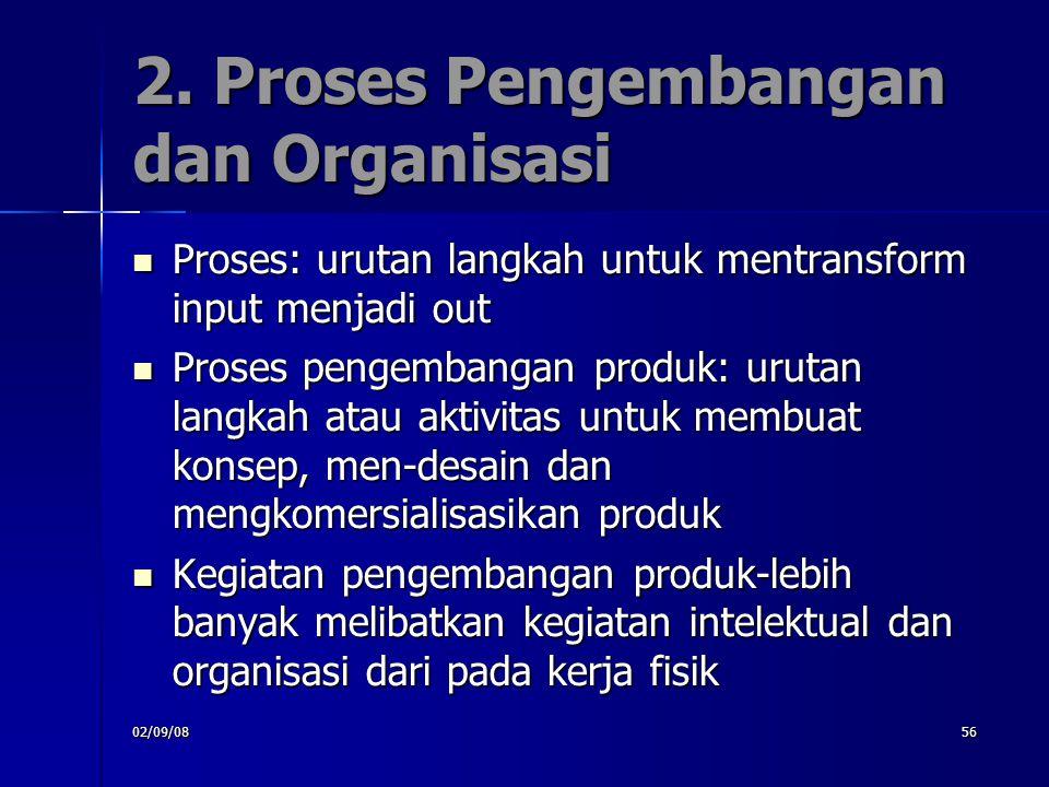 02/09/0856 2. Proses Pengembangan dan Organisasi Proses: urutan langkah untuk mentransform input menjadi out Proses: urutan langkah untuk mentransform
