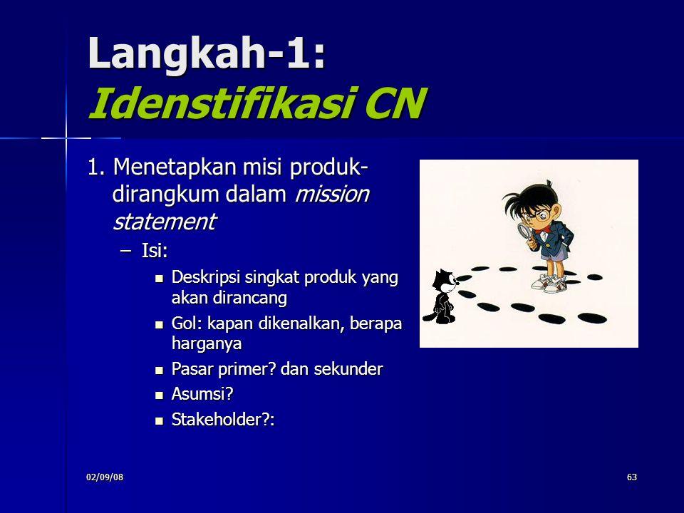 02/09/0863 Langkah-1: Idenstifikasi CN 1. Menetapkan misi produk- dirangkum dalam mission statement –Isi: Deskripsi singkat produk yang akan dirancang