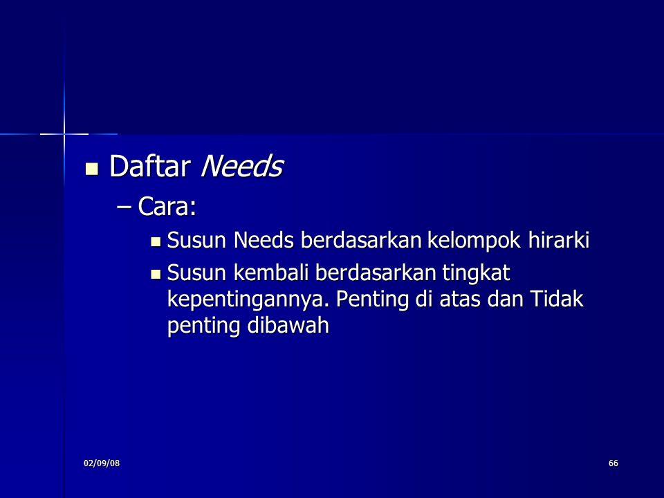 02/09/0866 Daftar Needs Daftar Needs –Cara: Susun Needs berdasarkan kelompok hirarki Susun Needs berdasarkan kelompok hirarki Susun kembali berdasarka