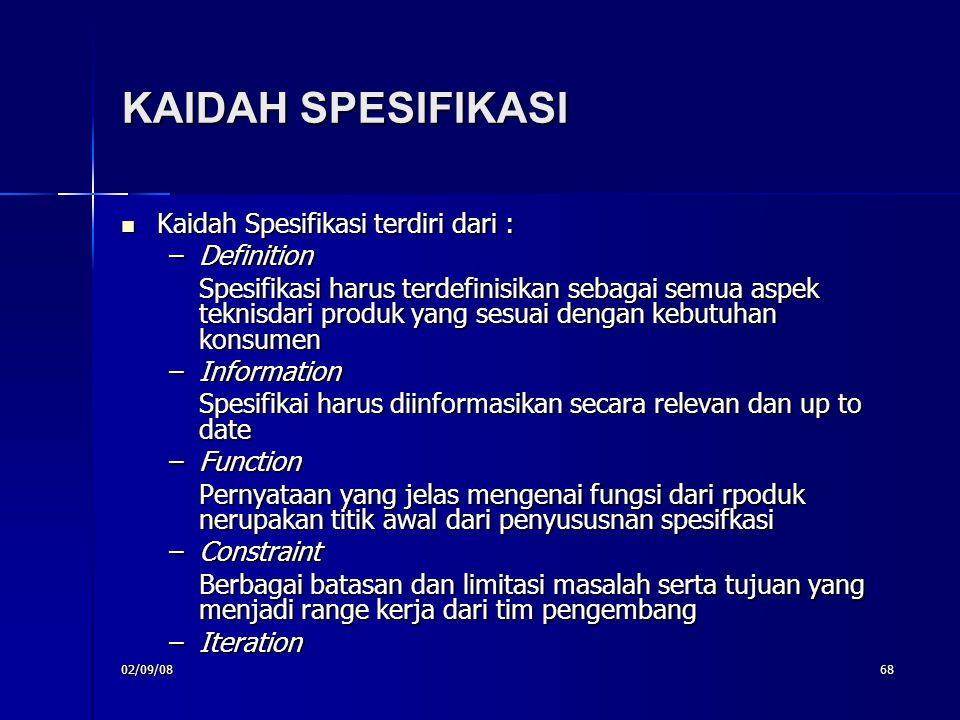 02/09/0868 KAIDAH SPESIFIKASI Kaidah Spesifikasi terdiri dari : Kaidah Spesifikasi terdiri dari : –Definition Spesifikasi harus terdefinisikan sebagai