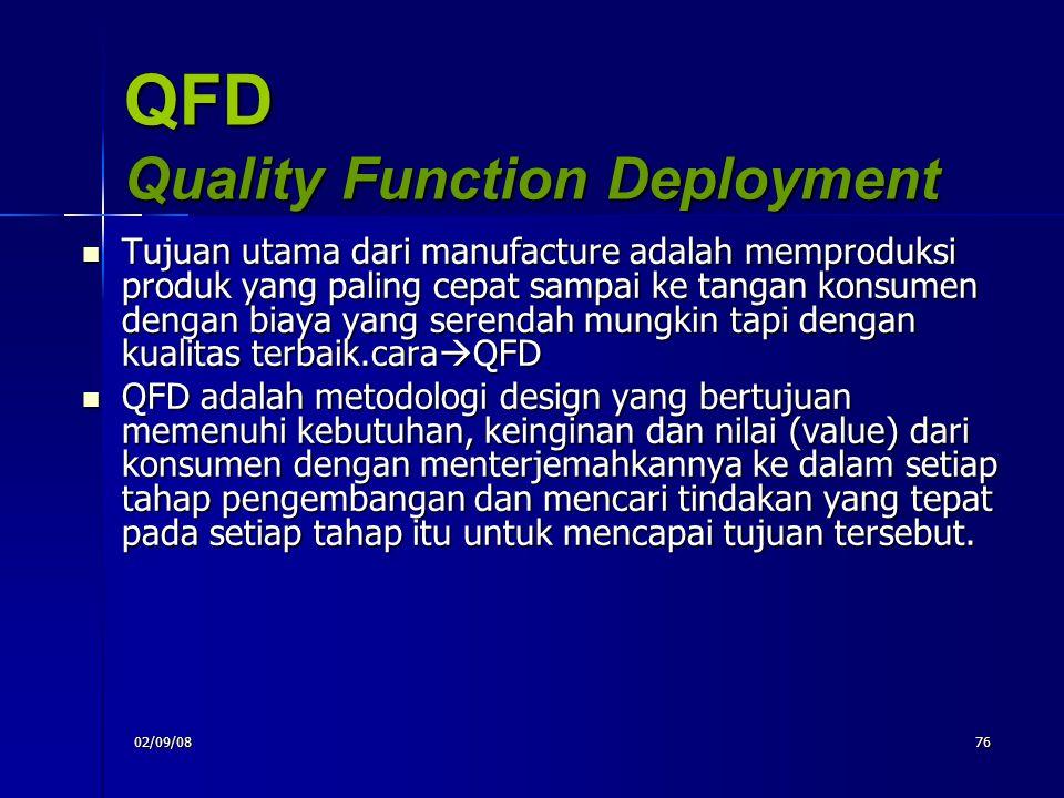 02/09/0876 QFD Quality Function Deployment Tujuan utama dari manufacture adalah memproduksi produk yang paling cepat sampai ke tangan konsumen dengan