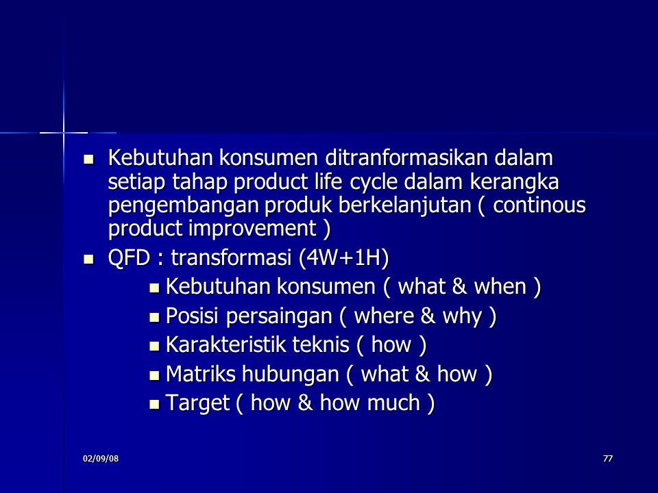 02/09/0877 Kebutuhan konsumen ditranformasikan dalam setiap tahap product life cycle dalam kerangka pengembangan produk berkelanjutan ( continous prod