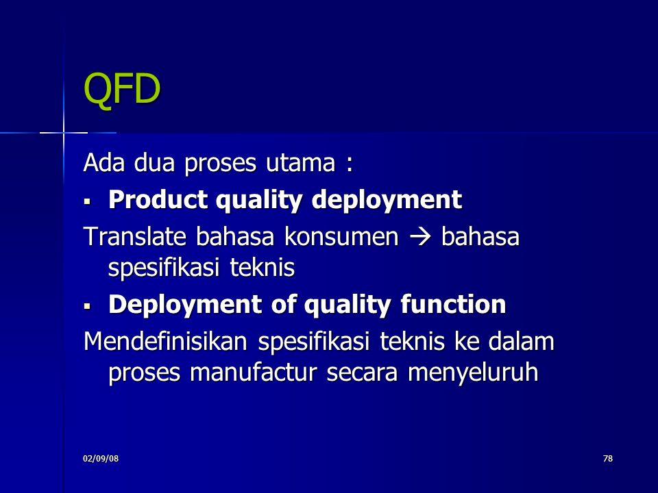 02/09/0878 QFD Ada dua proses utama :  Product quality deployment Translate bahasa konsumen  bahasa spesifikasi teknis  Deployment of quality funct