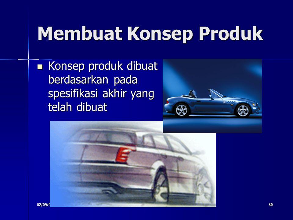02/09/0880 Membuat Konsep Produk Konsep produk dibuat berdasarkan pada spesifikasi akhir yang telah dibuat Konsep produk dibuat berdasarkan pada spesi