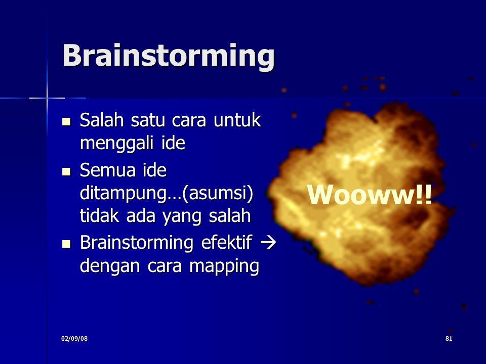 02/09/0881 Brainstorming Salah satu cara untuk menggali ide Salah satu cara untuk menggali ide Semua ide ditampung…(asumsi) tidak ada yang salah Semua
