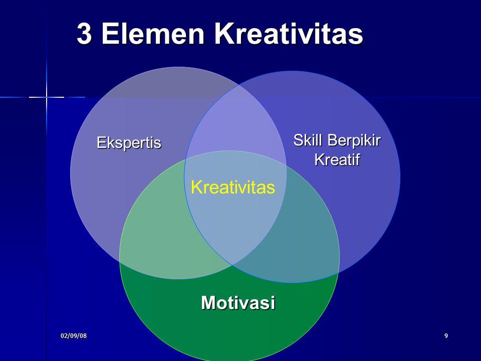 02/09/089 Motivasi Ekspertis Skill Berpikir Kreatif 3 Elemen Kreativitas Kreativitas