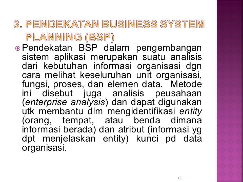  Pendekatan BSP dalam pengembangan sistem aplikasi merupakan suatu analisis dari kebutuhan informasi organisasi dgn cara melihat keseluruhan unit org