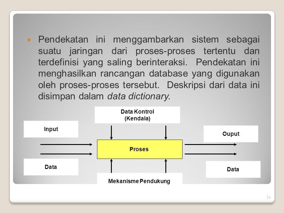 Pendekatan ini menggambarkan sistem sebagai suatu jaringan dari proses-proses tertentu dan terdefinisi yang saling berinteraksi. Pendekatan ini mengha