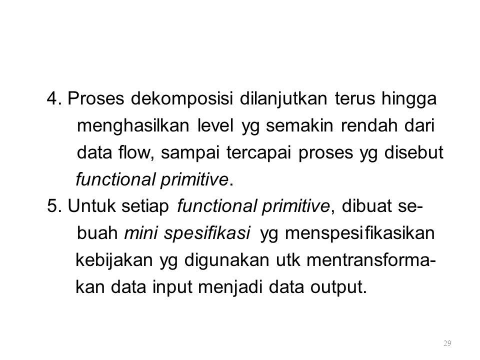 4. Proses dekomposisi dilanjutkan terus hingga menghasilkan level yg semakin rendah dari data flow, sampai tercapai proses yg disebut functional primi