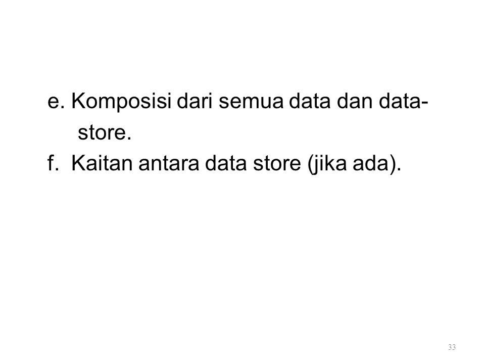 e. Komposisi dari semua data dan data- store. f. Kaitan antara data store (jika ada). 33