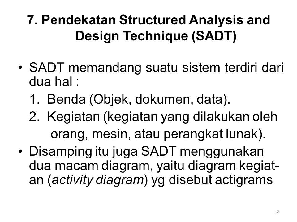 7. Pendekatan Structured Analysis and Design Technique (SADT) SADT memandang suatu sistem terdiri dari dua hal : 1. Benda (Objek, dokumen, data). 2. K