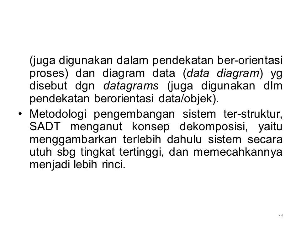 (juga digunakan dalam pendekatan ber-orientasi proses) dan diagram data (data diagram) yg disebut dgn datagrams (juga digunakan dlm pendekatan berorie