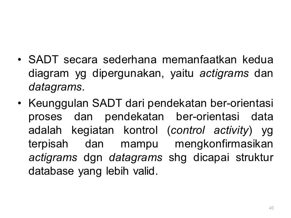 SADT secara sederhana memanfaatkan kedua diagram yg dipergunakan, yaitu actigrams dan datagrams. Keunggulan SADT dari pendekatan ber-orientasi proses