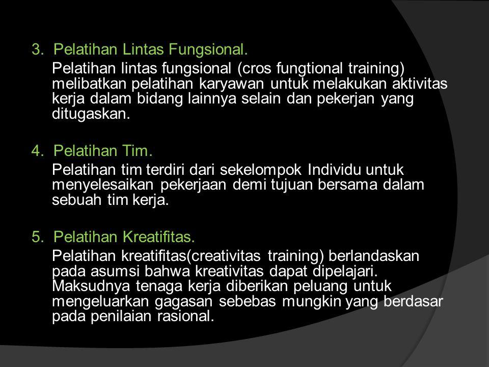 3.Pelatihan Lintas Fungsional.