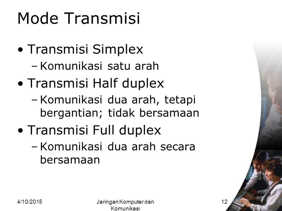 4/10/2015Jaringan Komputer dan Komunikasi 11 Dasar Sistem Komunikasi Transducer : mentransformasikan suatu bentuk energi menjadi ke bentuk energi yang lain.