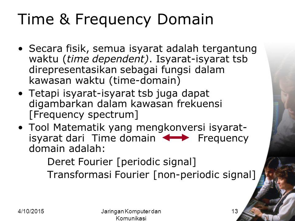 4/10/2015Jaringan Komputer dan Komunikasi 12 Mode Transmisi Transmisi Simplex –Komunikasi satu arah Transmisi Half duplex –Komunikasi dua arah, tetapi bergantian; tidak bersamaan Transmisi Full duplex –Komunikasi dua arah secara bersamaan