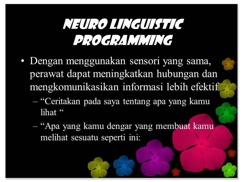 Neuro Linguistic Programming Dengan menggunakan sensori yang sama, perawat dapat meningkatkan hubungan dan mengkomunikasikan informasi lebih efektif – Ceritakan pada saya tentang apa yang kamu lihat – Apa yang kamu dengar yang membuat kamu melihat sesuatu seperti ini:
