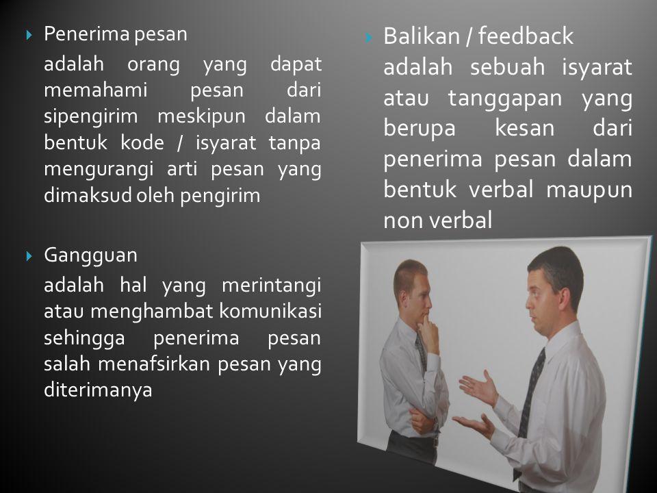  komunikasi verbal adalah komunikasi yang dilakukan dengan kata kata.aspek aspeknya berupa : 1.