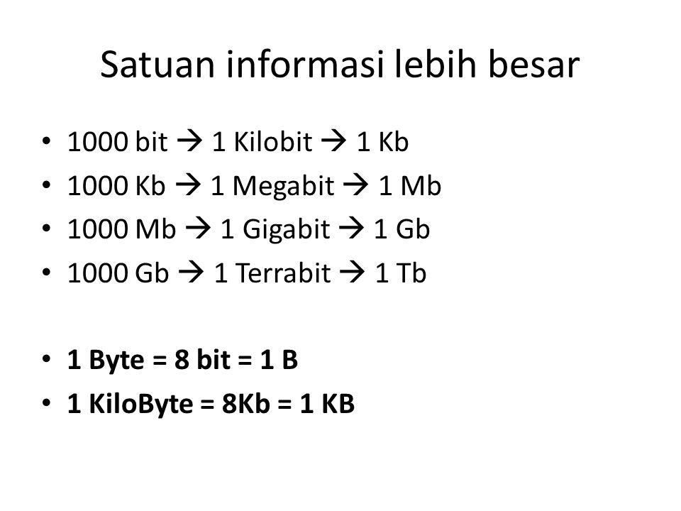 Satuan informasi lebih besar 1000 bit  1 Kilobit  1 Kb 1000 Kb  1 Megabit  1 Mb 1000 Mb  1 Gigabit  1 Gb 1000 Gb  1 Terrabit  1 Tb 1 Byte = 8