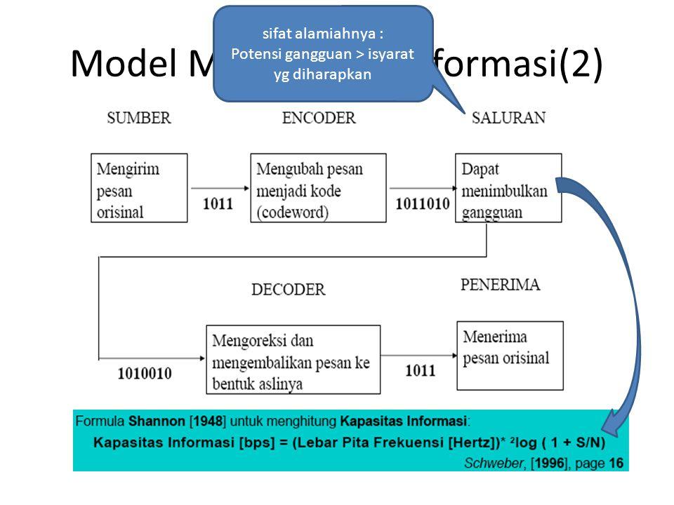 Model Matematika Informasi(2) sifat alamiahnya : Potensi gangguan > isyarat yg diharapkan