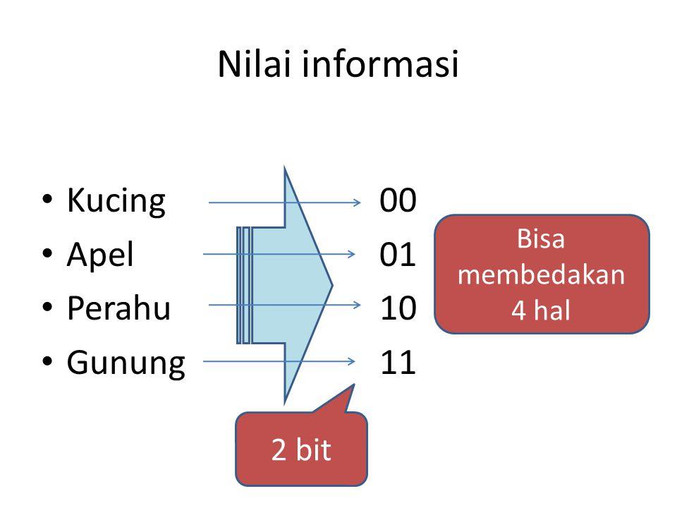Nilai informasi Kucing00 Apel01 Perahu10 Gunung11 Bisa membedakan 4 hal 2 bit