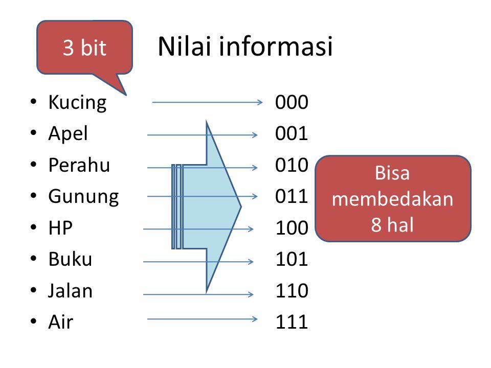 Nilai informasi Kucing000 Apel001 Perahu010 Gunung011 HP100 Buku101 Jalan110 Air111 Bisa membedakan 8 hal 3 bit
