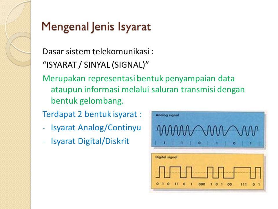"""Mengenal Jenis Isyarat Dasar sistem telekomunikasi : """"ISYARAT / SINYAL (SIGNAL)"""" Merupakan representasi bentuk penyampaian data ataupun informasi mela"""