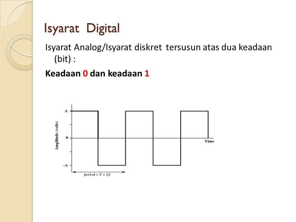 Isyarat Digital Isyarat Analog/Isyarat diskret tersusun atas dua keadaan (bit) : Keadaan 0 dan keadaan 1