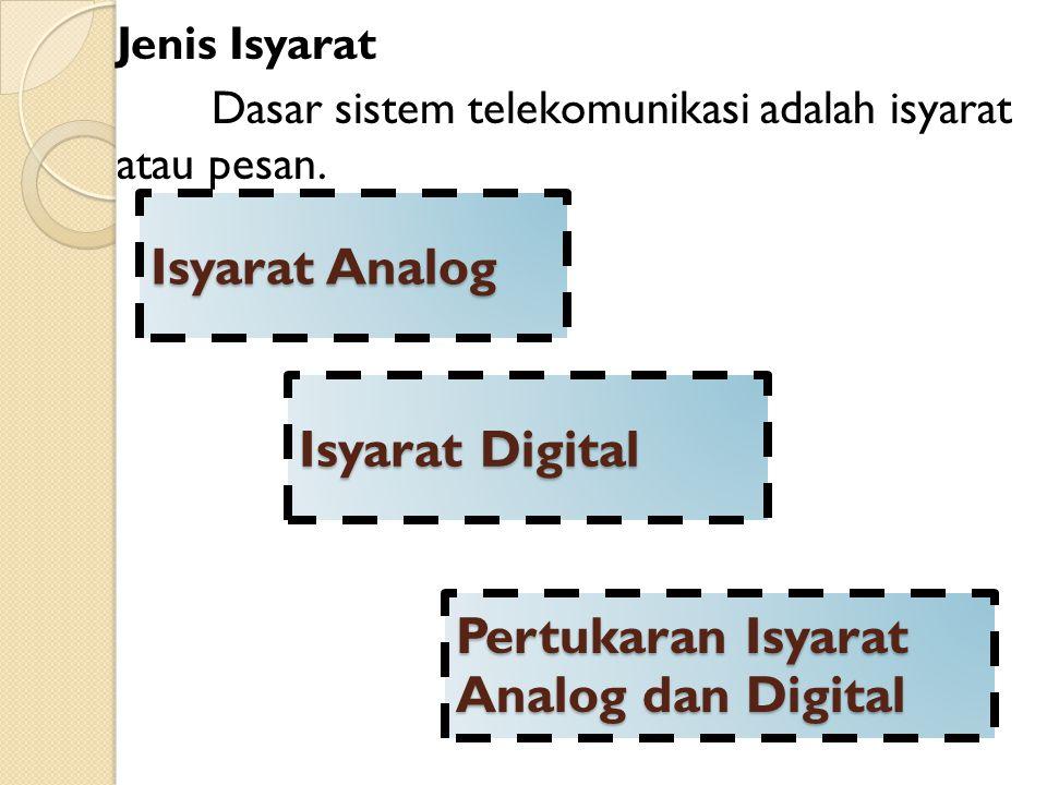 A. A. Telekomunikasi Data teknologi komunikasi adalah teknologi yang berhubungan dengan komunikasi jarak jauh teknologi telekomunikasi telah melahirka