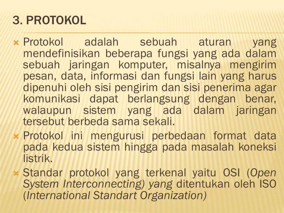  Protokol adalah sebuah aturan yang mendefinisikan beberapa fungsi yang ada dalam sebuah jaringan komputer, misalnya mengirim pesan, data, informasi