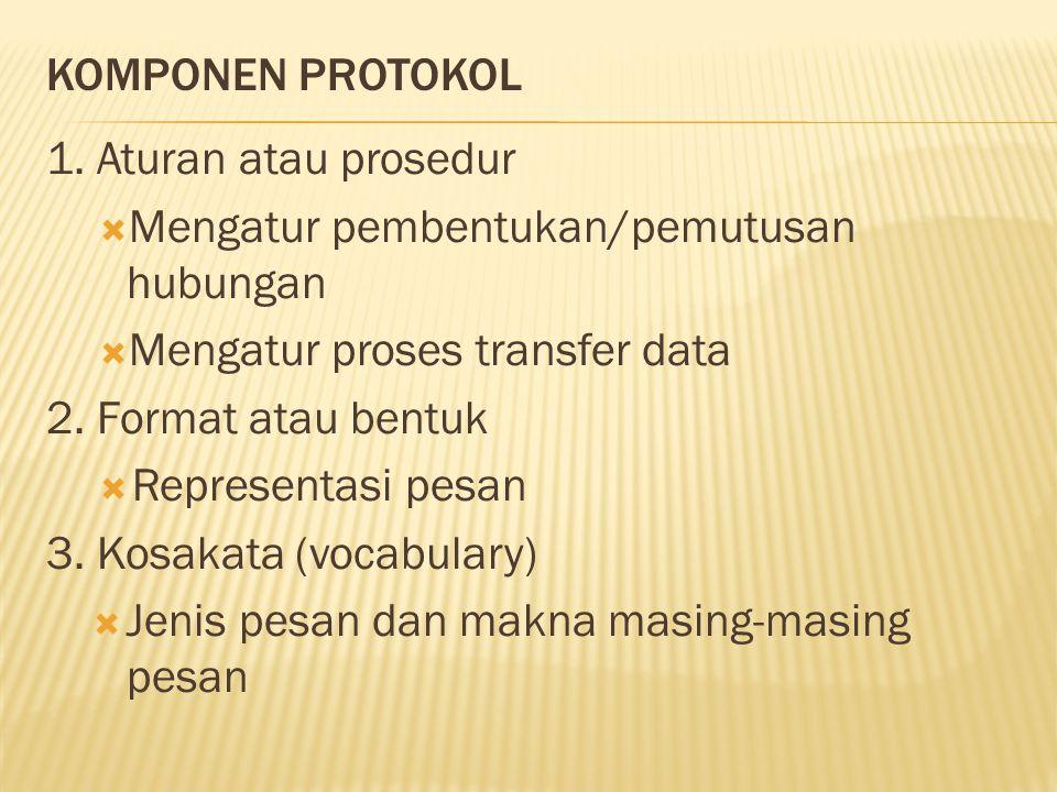1. Aturan atau prosedur  Mengatur pembentukan/pemutusan hubungan  Mengatur proses transfer data 2. Format atau bentuk  Representasi pesan 3. Kosaka