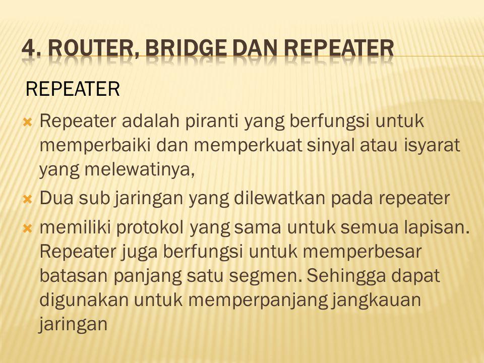  Repeater adalah piranti yang berfungsi untuk memperbaiki dan memperkuat sinyal atau isyarat yang melewatinya,  Dua sub jaringan yang dilewatkan pad