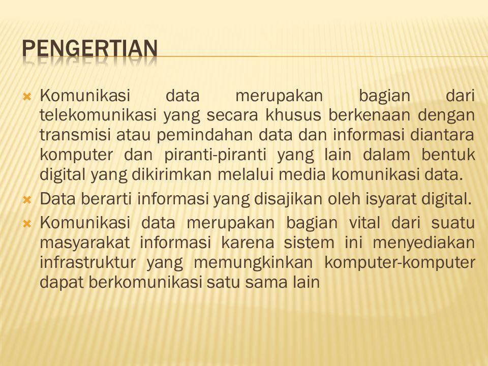  Pengirim adalah piranti yang mengirimkan data  Penerima adalah piranti yang menerima data  Data adalah informasi yang akan dipindahkan  Media pengiriman adalah media atau saluran yang digunakan untuk mengirimkan data  Protokol adalah aturan-aturan yang berfungsi untuk menyelaraskan hubungan