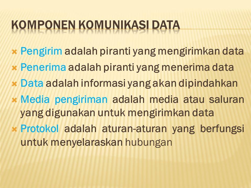  Pengirim adalah piranti yang mengirimkan data  Penerima adalah piranti yang menerima data  Data adalah informasi yang akan dipindahkan  Media pen