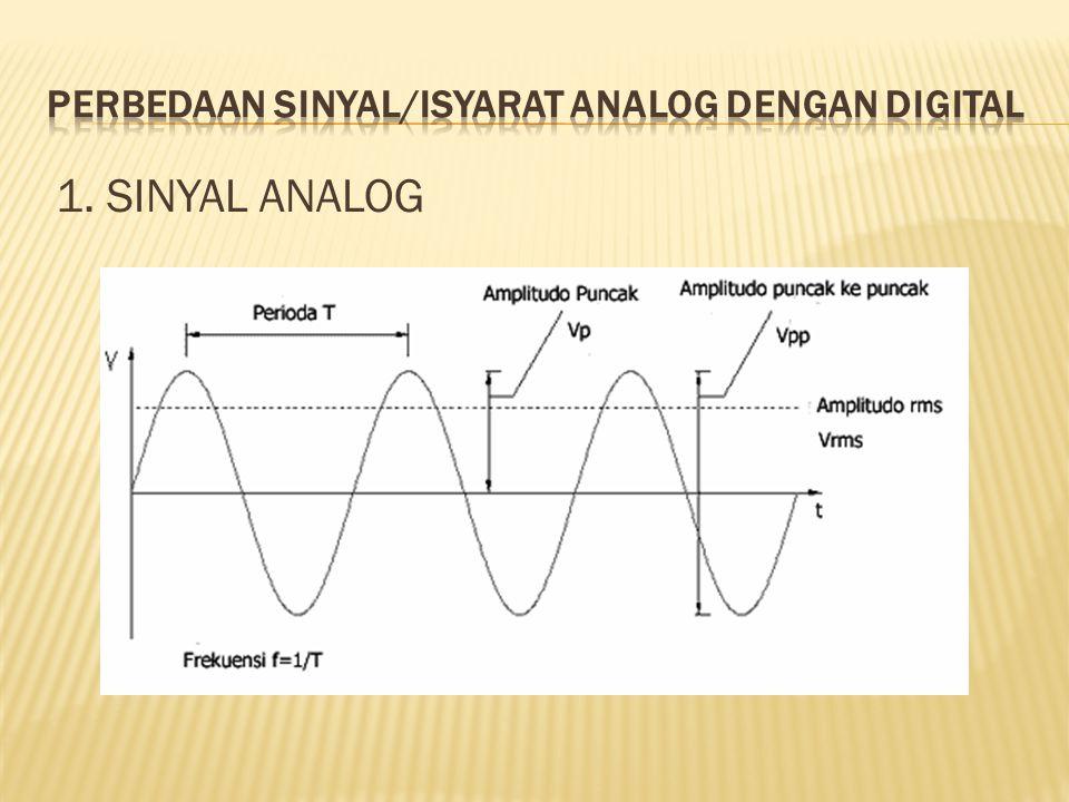  Sinyal digital merupakan sinyal data dalam bentuk pulsa yang dapat mengalami perubahan yang tiba-tiba dan mempunyai besaran 0 dan 1.