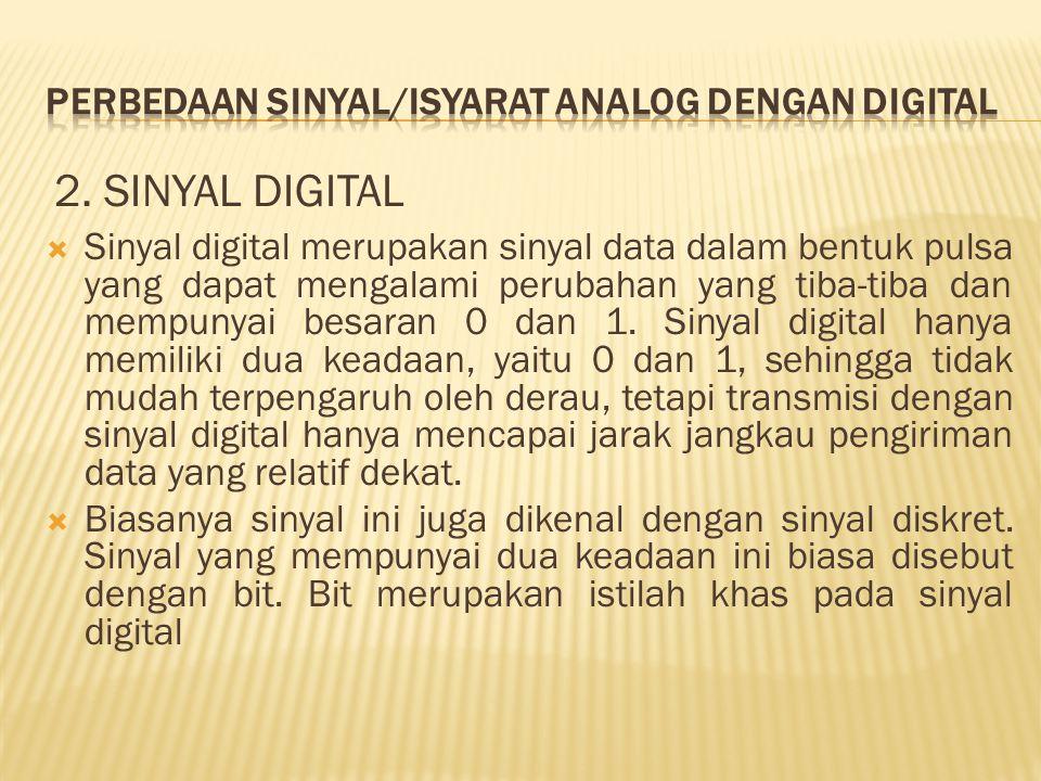  Sinyal digital merupakan sinyal data dalam bentuk pulsa yang dapat mengalami perubahan yang tiba-tiba dan mempunyai besaran 0 dan 1. Sinyal digital