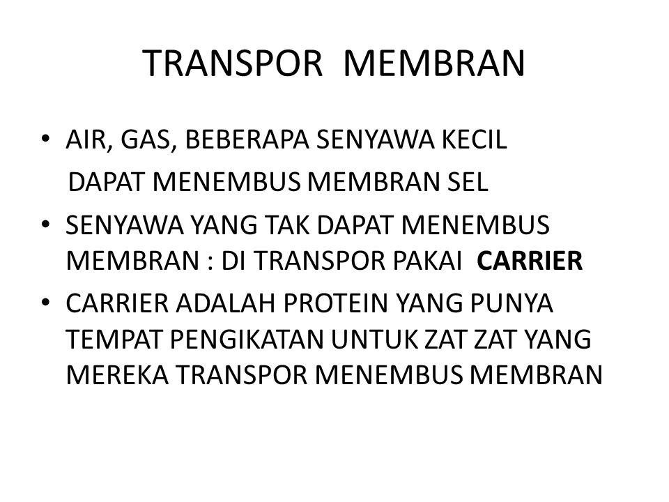 TRANSPOR MEMBRAN AIR, GAS, BEBERAPA SENYAWA KECIL DAPAT MENEMBUS MEMBRAN SEL SENYAWA YANG TAK DAPAT MENEMBUS MEMBRAN : DI TRANSPOR PAKAI CARRIER CARRI