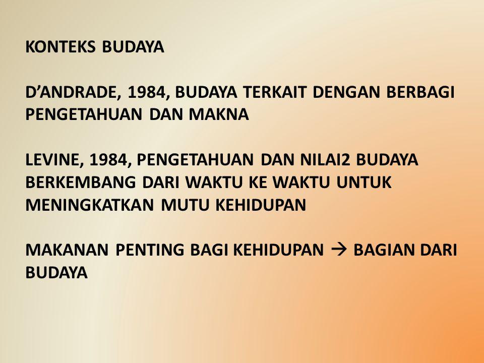 KONTEKS BUDAYA D'ANDRADE, 1984, BUDAYA TERKAIT DENGAN BERBAGI PENGETAHUAN DAN MAKNA LEVINE, 1984, PENGETAHUAN DAN NILAI2 BUDAYA BERKEMBANG DARI WAKTU