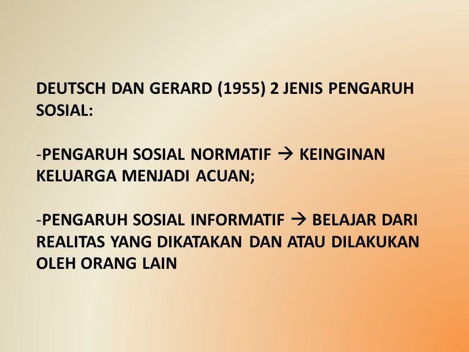 DEUTSCH DAN GERARD (1955) 2 JENIS PENGARUH SOSIAL: -PENGARUH SOSIAL NORMATIF  KEINGINAN KELUARGA MENJADI ACUAN; -PENGARUH SOSIAL INFORMATIF  BELAJAR