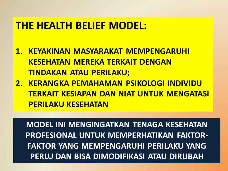 THE HEALTH BELIEF MODEL: 1.KEYAKINAN MASYARAKAT MEMPENGARUHI KESEHATAN MEREKA TERKAIT DENGAN TINDAKAN ATAU PERILAKU; 2.KERANGKA PEMAHAMAN PSIKOLOGI IN