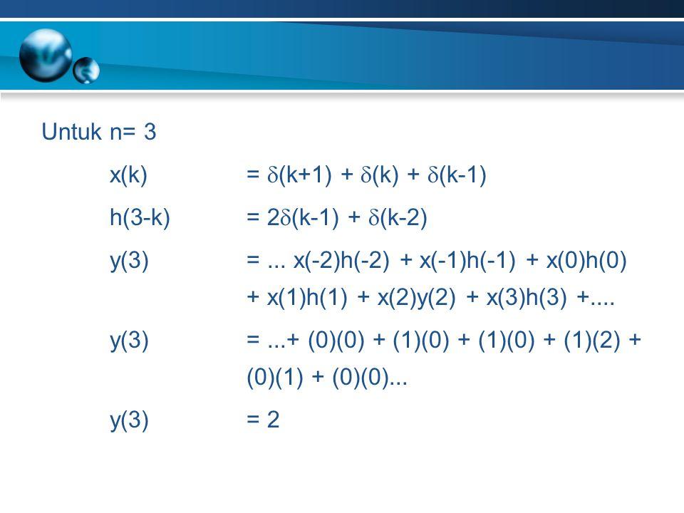 Untuk n= 3 x(k)=  (k+1) +  (k) +  (k-1) h(3-k) = 2  (k-1) +  (k-2) y(3) =... x(-2)h(-2) + x(-1)h(-1) + x(0)h(0) + x(1)h(1) + x(2)y(2) + x(3)h(3)