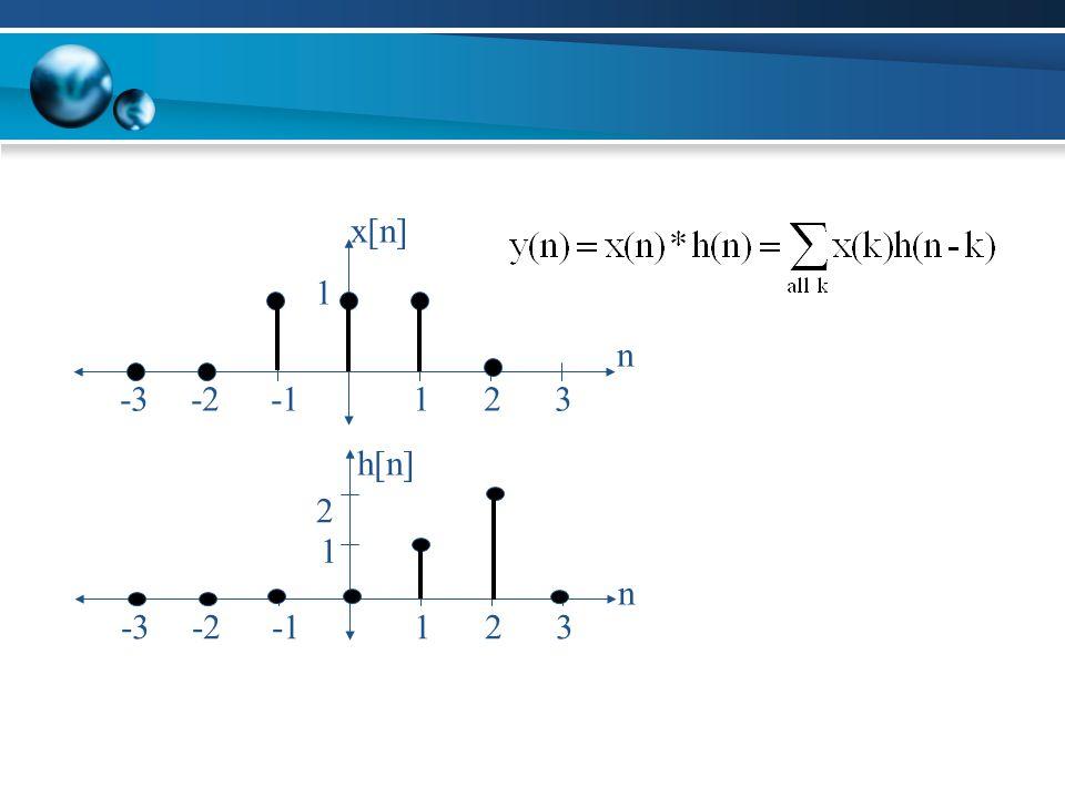 x[n]x[n] -2 n 1-332 1 h[n]h[n] -2 n 1-332 1 2