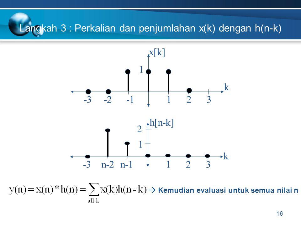 Langkah 3 : Perkalian dan penjumlahan x(k) dengan h(n-k) 16 h[n-k] n-1n-2 k 1-332 1 2 x[k]x[k] -2 k 1-332 1  Kemudian evaluasi untuk semua nilai n