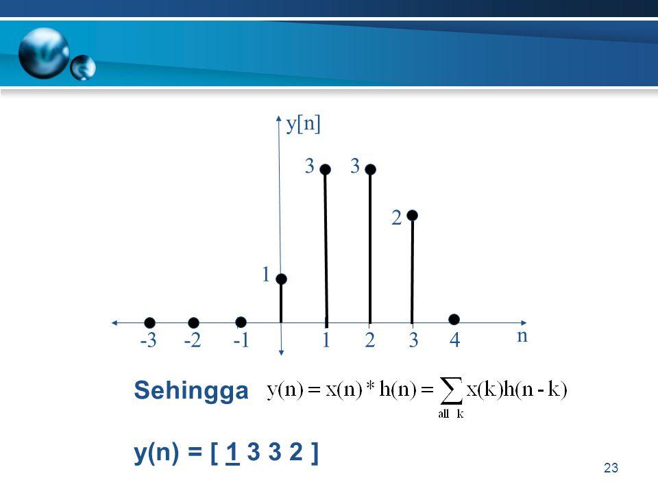 23 y[n]y[n] -2 n 1-332 1 Sehingga y(n) = [ 1 3 3 2 ] 33 2 4
