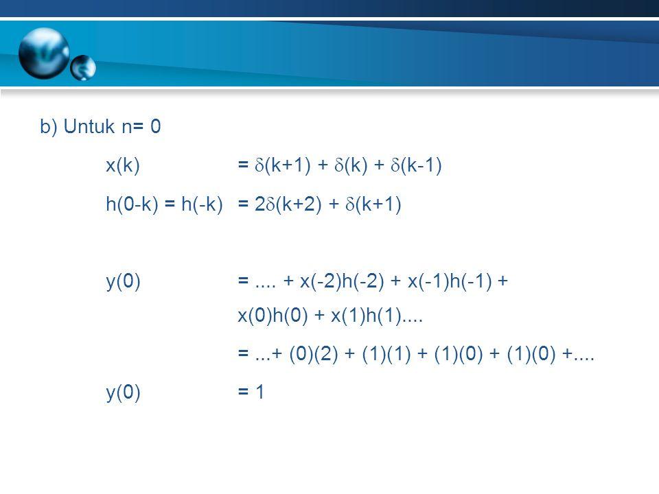 b) Untuk n= 0 x(k) =  (k+1) +  (k) +  (k-1) h(0-k) = h(-k)= 2  (k+2) +  (k+1) y(0) =.... + x(-2)h(-2) + x(-1)h(-1) + x(0)h(0) + x(1)h(1).... =...