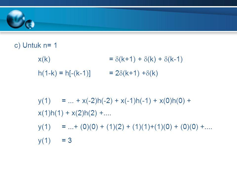 c) Untuk n= 1 x(k)=  (k+1) +  (k) +  (k-1) h(1-k) = h[-(k-1)]= 2  (k+1) +  (k) y(1) =... + x(-2)h(-2) + x(-1)h(-1) + x(0)h(0) + x(1)h(1) + x(2)h(