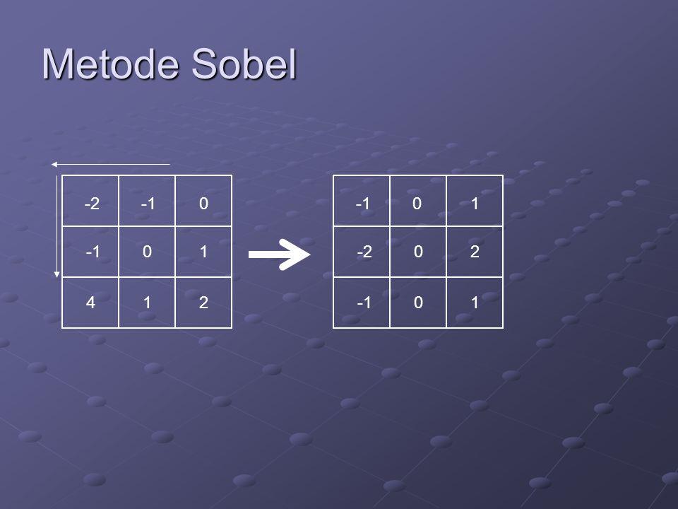 Metode Sobel -2 0 4 1 2 0 1 0 1 -2 2 1 0 0