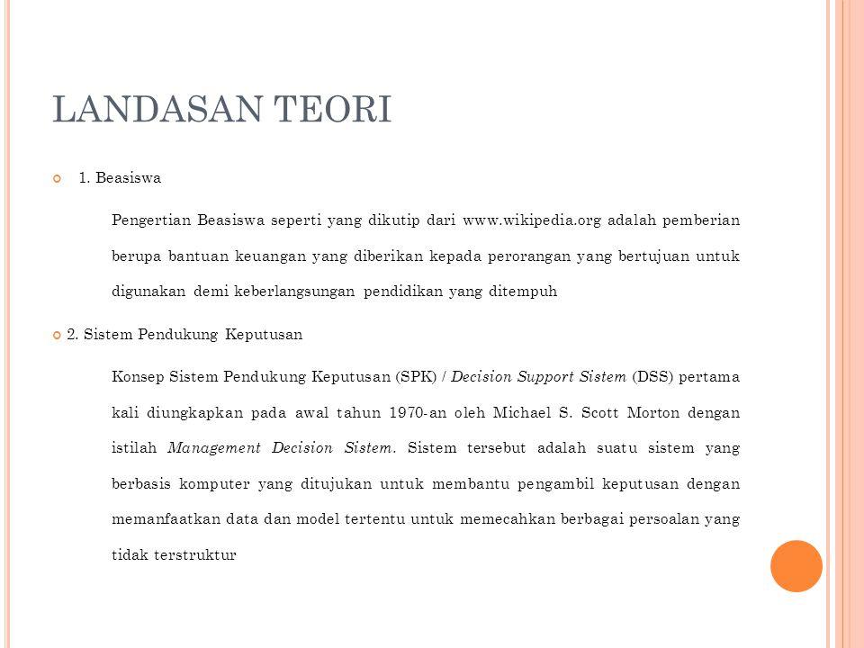 LANDASAN TEORI 3.