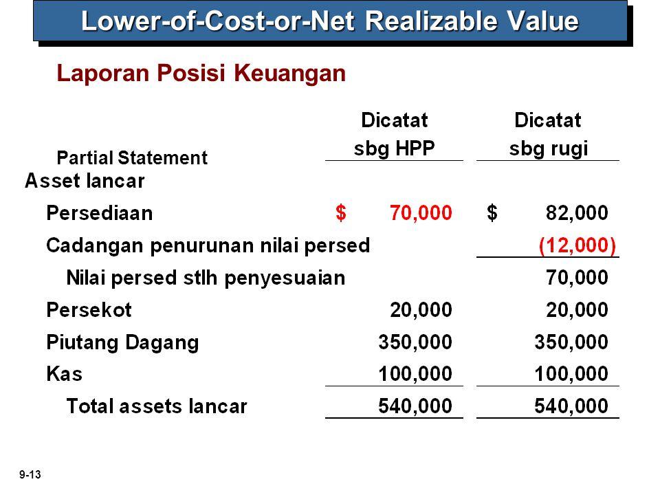 9-13 Laporan Posisi Keuangan Lower-of-Cost-or-Net Realizable Value Partial Statement
