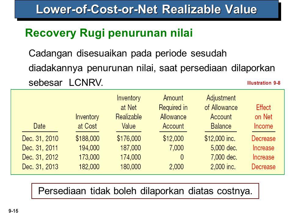 9-15 Recovery Rugi penurunan nilai Lower-of-Cost-or-Net Realizable Value Cadangan disesuaikan pada periode sesudah diadakannya penurunan nilai, saat p